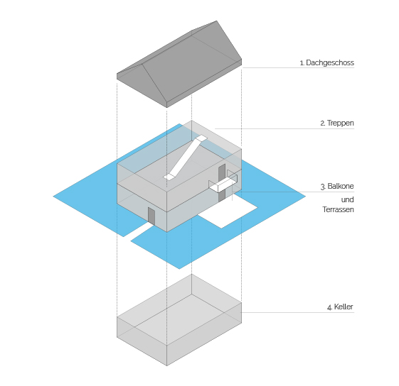 Wohnflächenberechnung - Streitpunkte, Differenzen