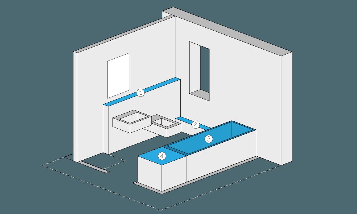 Wohnflächenberechnung im Bad - typische Fragen