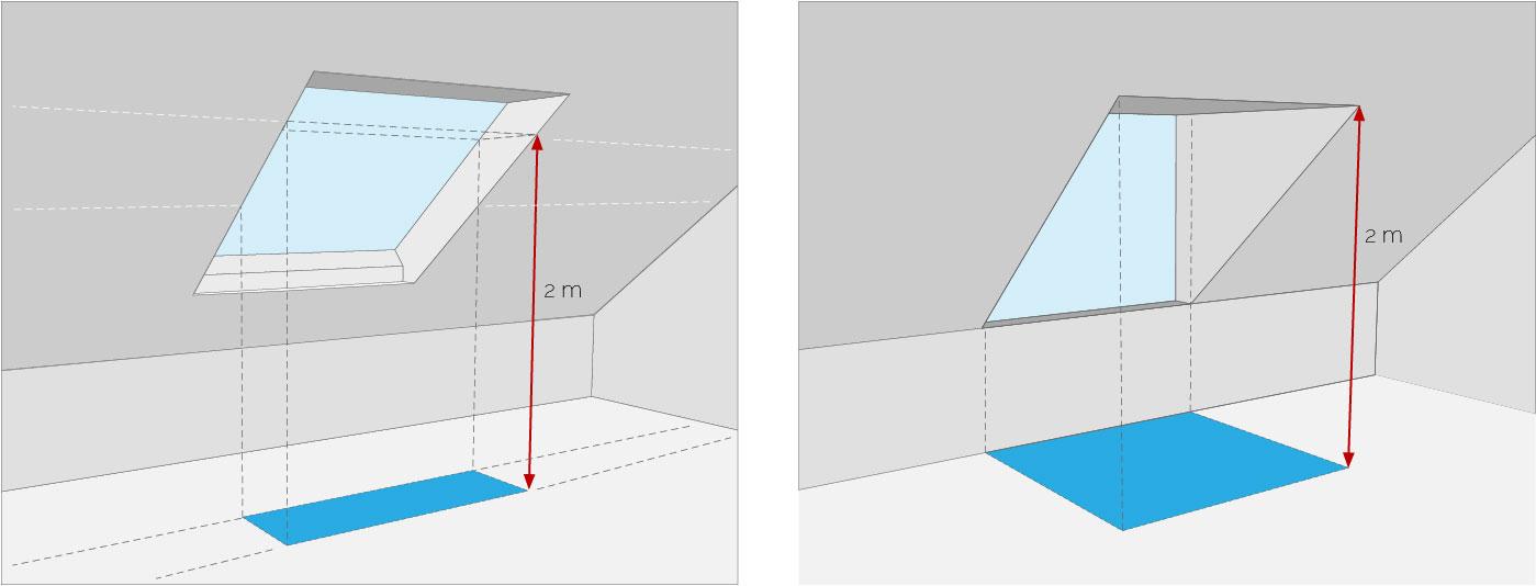 Wohnflächenberechnung - Wohndachfenster und Dachgauben